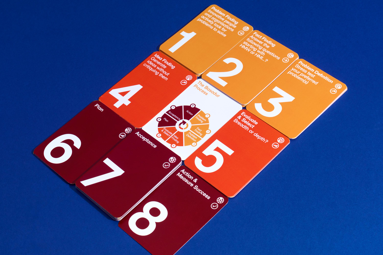 Process-cards